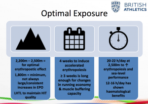 Optimal Exposure
